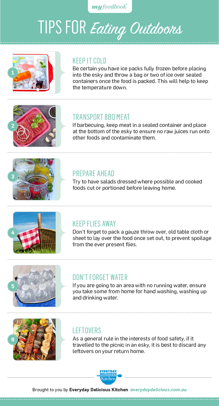 Recipes and tips for eating outdoors