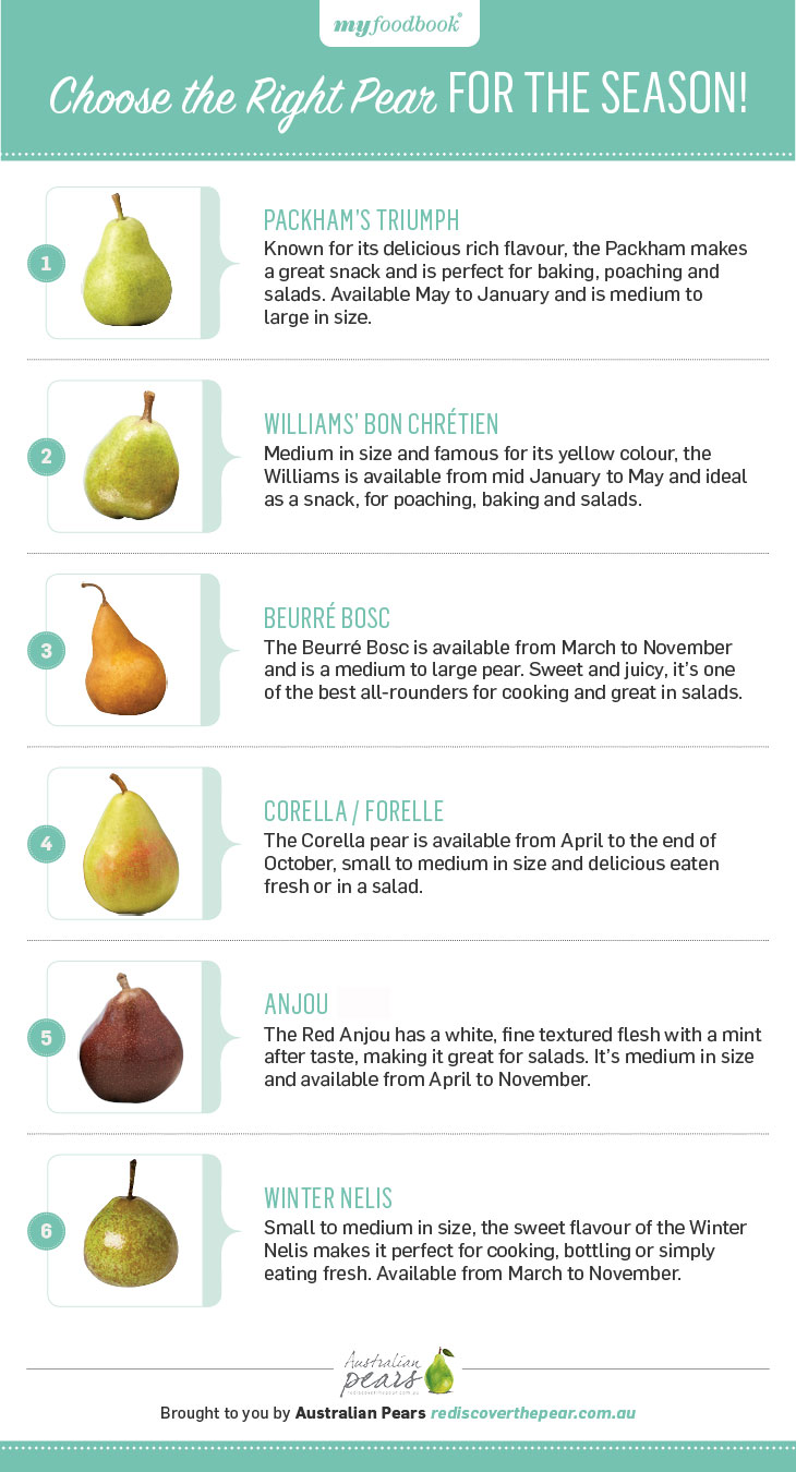 Choose the perfect pear variety this with insightful guide for pear season.