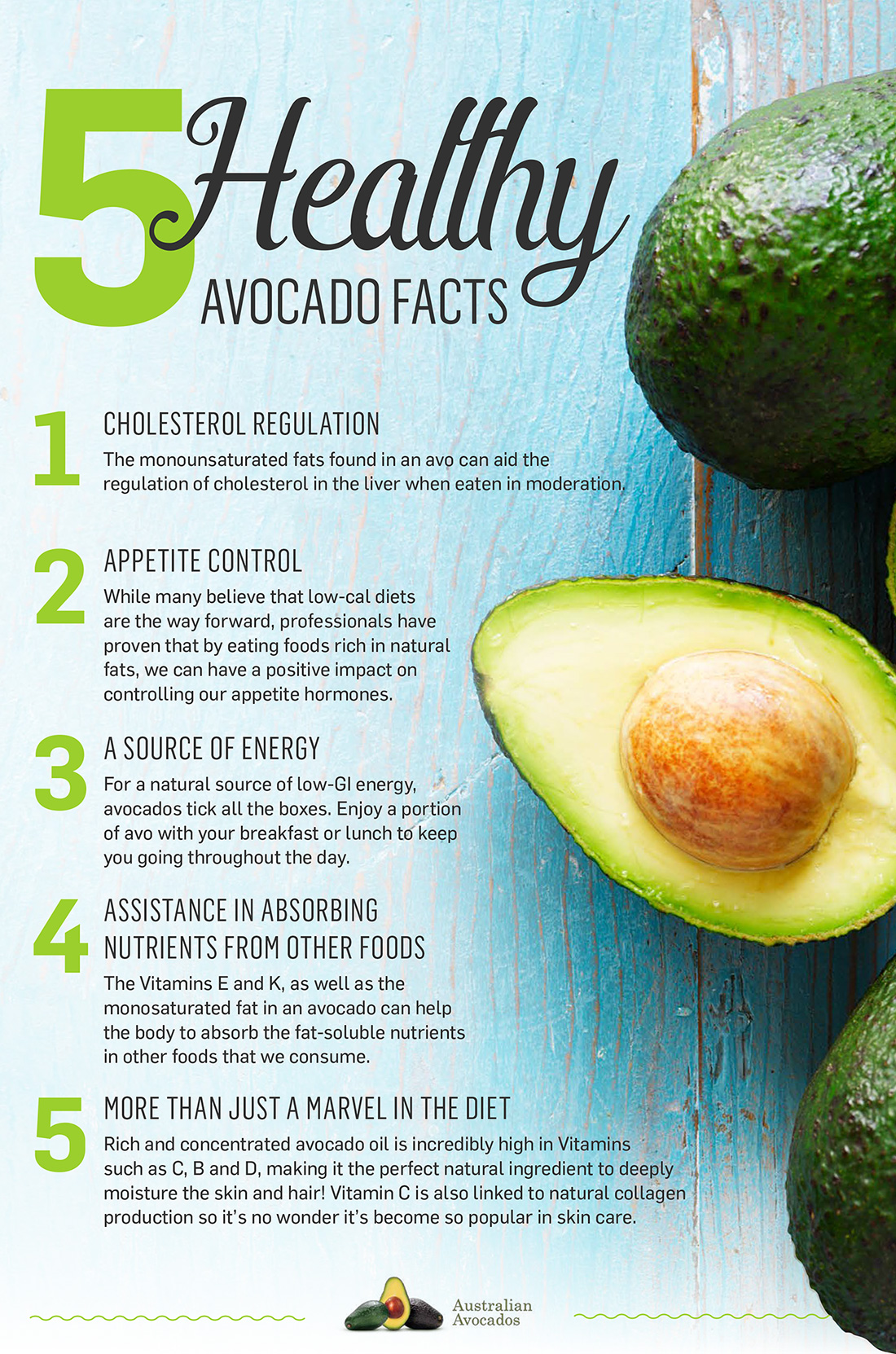 Avocado is a healthy source of fat. Learn more in this avocado infographic