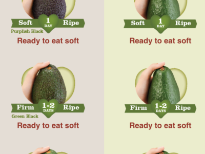How to test a an avocado for ripeness