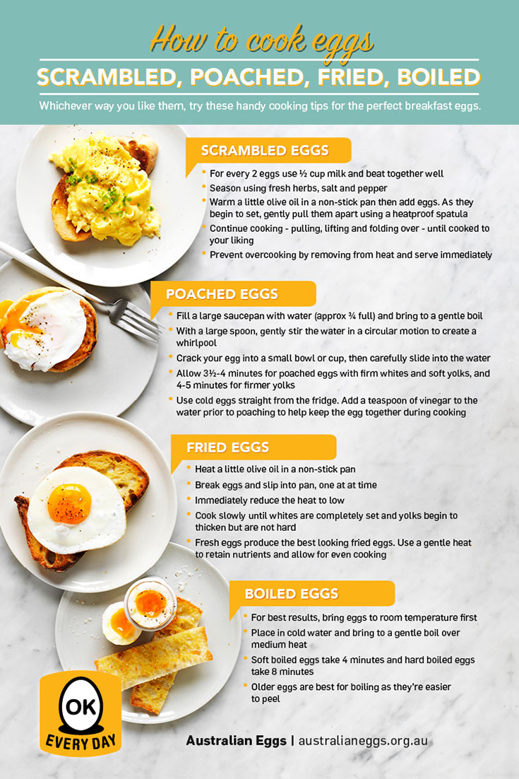 Best Food With Eggs