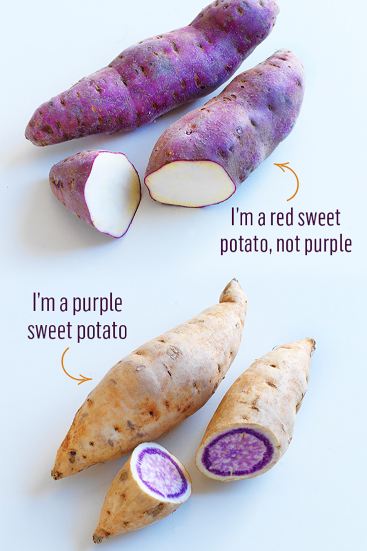Types of Sweet Potato