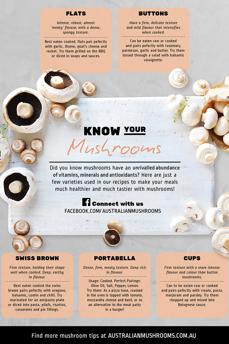 What are the different types of mushrooms